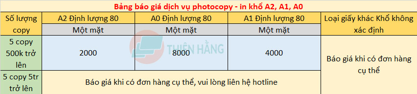 Báo giá dịch vụ photocopy a4