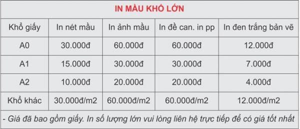 Bảng giá dịch vụ in màu khổ A0-A1-A2