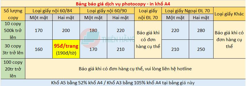 Bảng giá dịch vụ photocopy